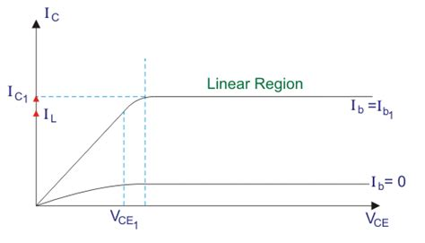 transistor lifier region transistor as a switch electrical4u