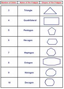 Interior Angle Sum Of A Polygon by Exterior Angles Of A Polygon Worksheet Worksheet
