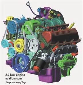 3 7 Chrysler Engine Dodge Nitro 3 7 Engine Diagram Get Free Image About