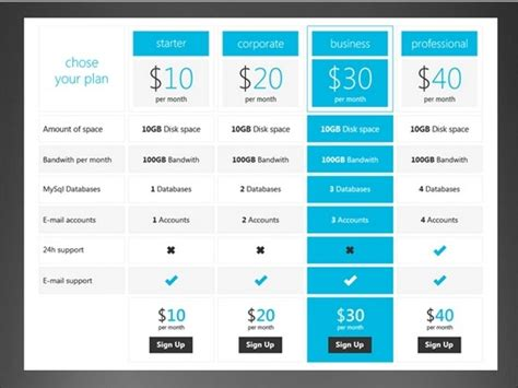 45 pricing table designs for inspiration creative