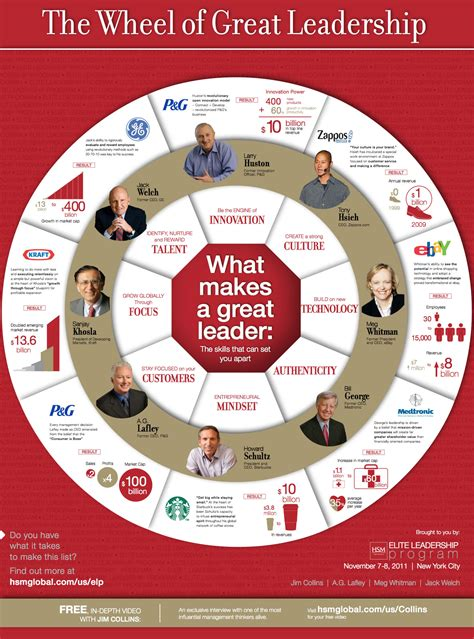 cuna leadership great leadership my blog