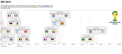 diagram javascript library javascript timeline diagram gallery how to guide and