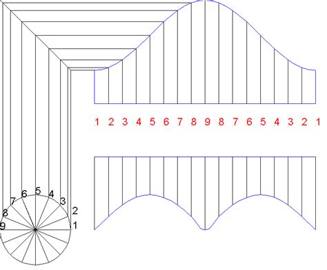 pipe cutting templates the manaul method for designing a pipe to pipe branch