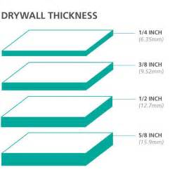 What Size Drywall For Ceiling by The Go To Guide For Drywall Size And Thickness Williams