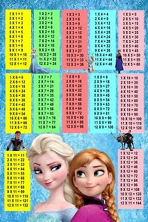 printable times tables a4 search results for printable multiplication tables