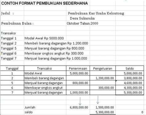 format pembukuan buku besar ii tata buku dan akuntansi pengantar akuntansi 1