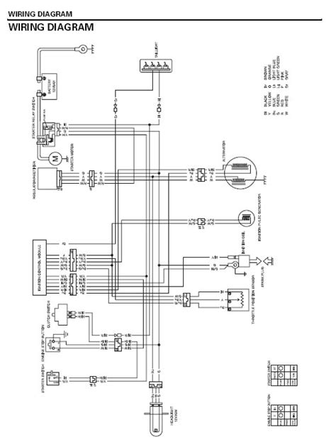 wiring diagram for honda crf150r cover for honda wiring