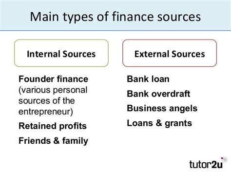 bank loans for starting a business sources of finance for a startup