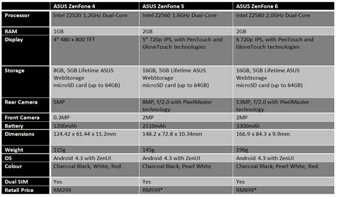 Handphone Asus T001 farra n review pendek asus zenfone 4 dan 5