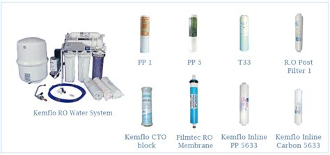 Post Carbon Kemflo amgo ipoh water filter perak water dispenser energy water filter outdoor water filter