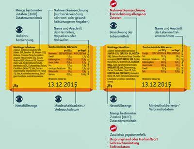 lebensmittel beschriften neue verordnung f 252 r lebensmittelkennzeichnung