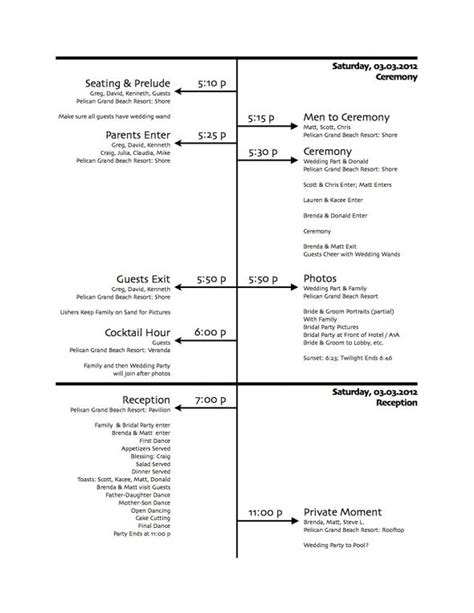Wedding Ceremony Order Of Events Timeline by How To Create A Wedding Reception Timeline