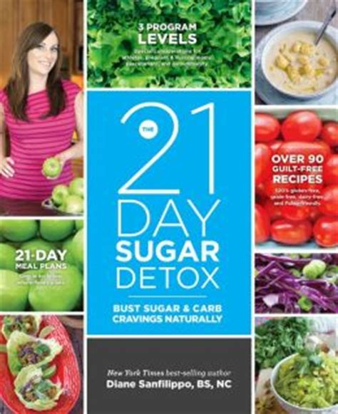 How To Naturally Detox Your From Sugar by The 21 Day Sugar Detox Bust Sugar Carb Cravings