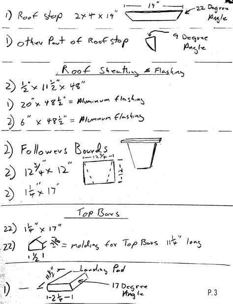 how to build a top bar beehive part 1 with design plans