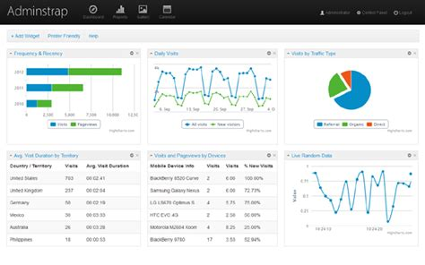 bootstrap layout plugin adminstrap fluid admin theme admin dashboards