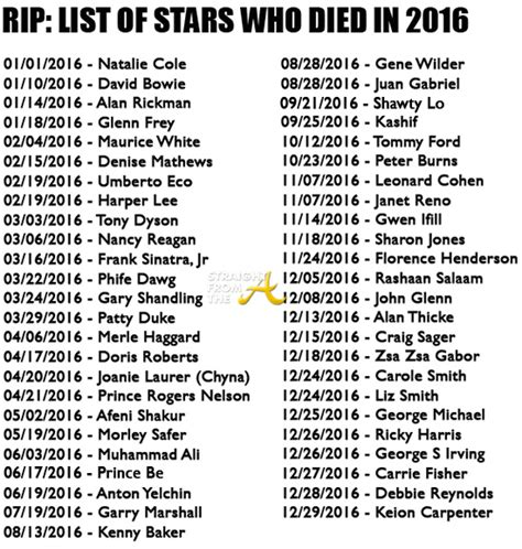 celebrity death list of famous deaths in 2010 ranker 2016 celebrity death list