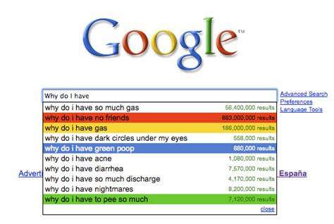most googled question ever integer sequence shops