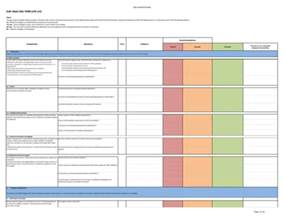 gap analysis templates 4 documents for excel ppt and
