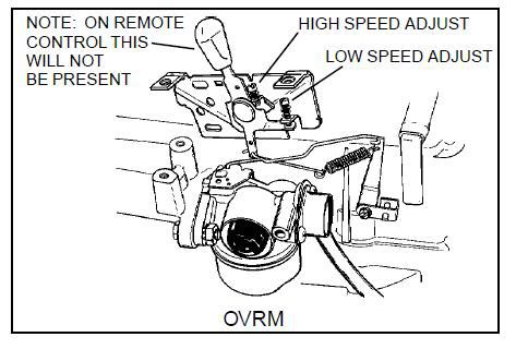 tecumseh governor diagram a tecumseh pressure washer it runs with ether but