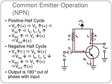 bipolar transistor switching characteristics bipolar transistor operation