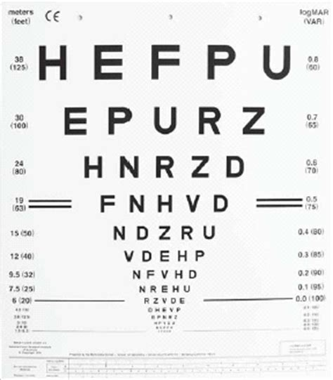 imagenes test visual medici 243 n de la agudeza visual el optotipo blog de