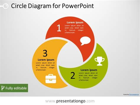 Free 3 Circle Powerpoint Diagram Powerpoint Diagrams Free Powerpoint Diagrams