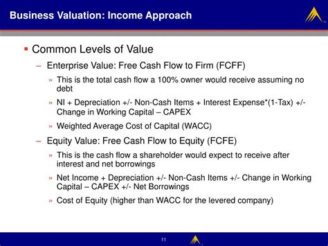 the income approach to property valuation books ppt business valuation powerpoint presentation id 232148
