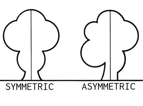 teori layout desain konsep dasar desain bagian 2 teori asimetris qie haryadi