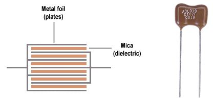 polystyrene capacitor diagram the capacitor