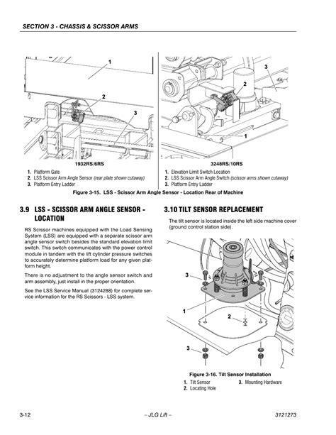 jlg 2630es scissor lift wiring diagram jlg 1930es scissor