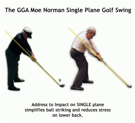 how to swing on plane in golf moe norman golf moe vs traditional