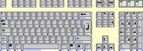 lettere tedesche tastiera tastiera