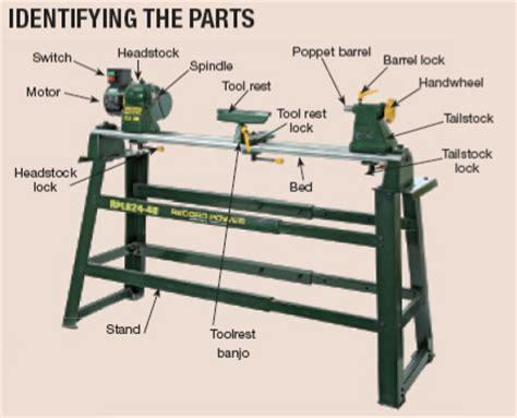 Woodwork Wood Turning Lathe Machine Pdf Plans