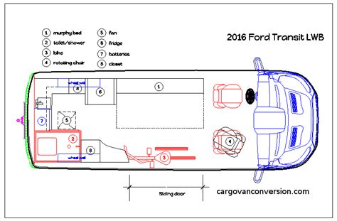 work van layout ideas how i design my rv layout cargovanconversion com