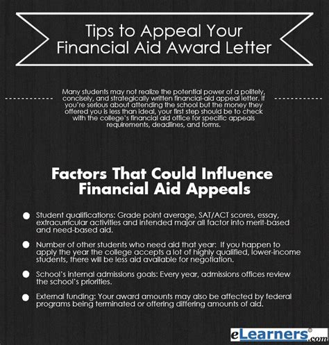 Effective Financial Aid Appeal Letters Effective Tips On How To Appeal Your Financial Aid Award Letter