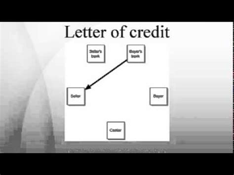 Import Letter Of Credit At Sight Letter Of Credit