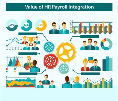 Mba Hr Cloud Payroll by Why Is Cloud The Right Choice For Your Payroll Requirements