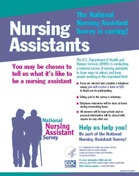 nurses week flyer templates an introduction to the national nursing assistant survey