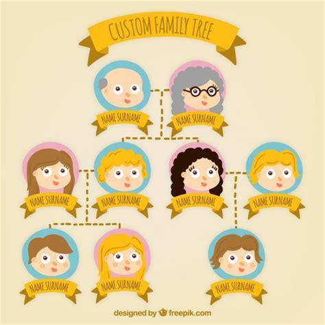 imagenes de la familia para arbol genealogico 193 rbol geneal 243 gico habitual descargar vectores gratis