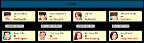 sinopsis drama dan film korea 2014 gangnam blues drama korea you are all surrounded go ara le seung gi