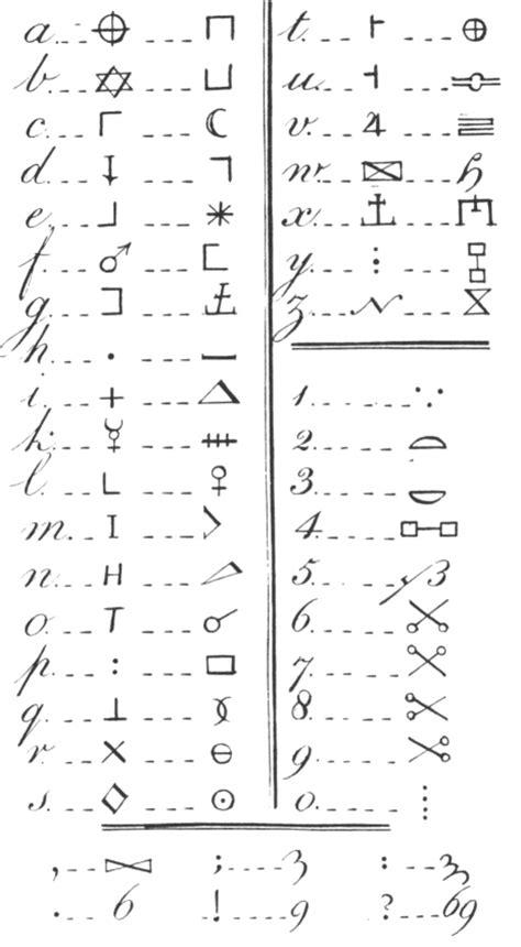 illuminati code code of the illuminati memoirs illustrating the history