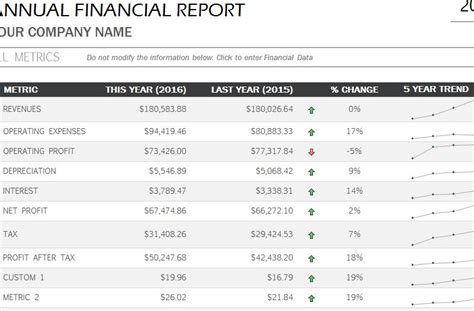 financial report template excel annual financial report