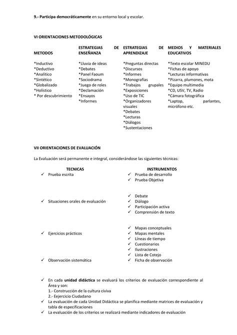 programacion curricular anual 2015 esslidesharenet programaci 243 n curricular anual 2015 fcc prg by tomy estela