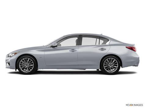 2019 Infiniti Lease by 2019 Infiniti Q50 Oz Leasing Best New Car Deals