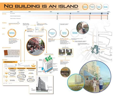 boston living with water design competition emersion design 9 ambitious design ideas for a more resilient boston