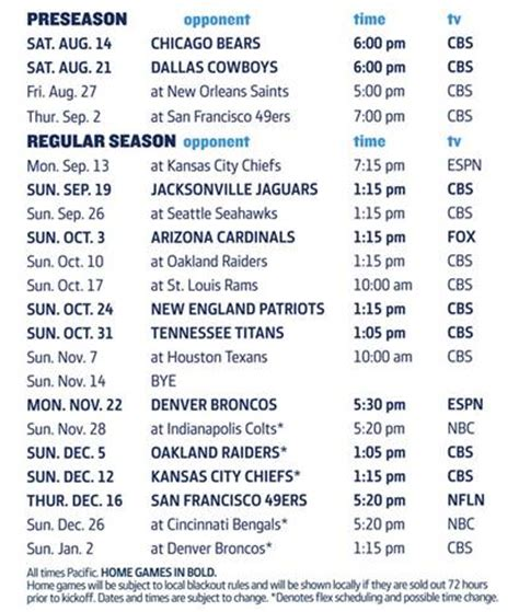 chargers achedule chargers schedule 2010 welcome to san diego