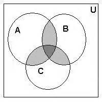 venn diagram intersection of 3 sets venn diagram