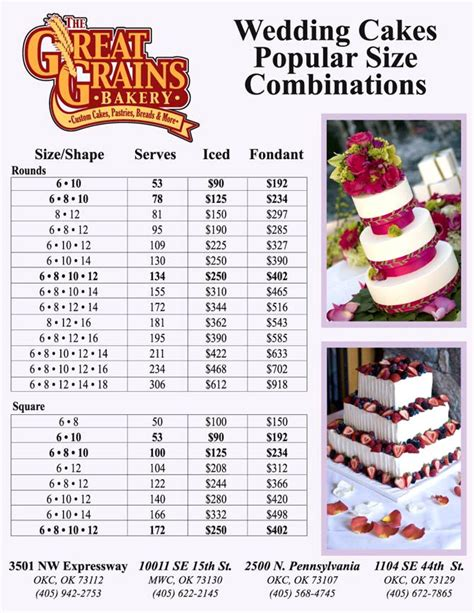 Wedding Cakes Pictures And Prices by Price Guideline For Cakes Cake Ideas