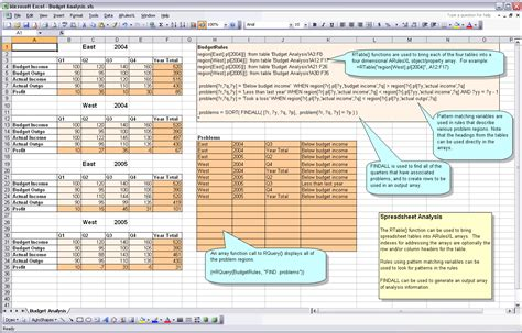 Excel Spreadsheet Analysis add business to your excel spreadsheets