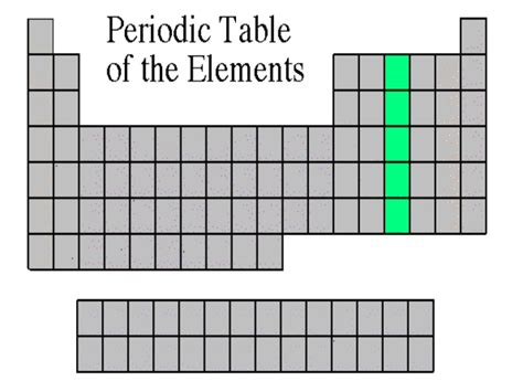 table family nitrogen on the periodic table imgkid com the